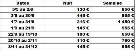 tableau des tarifs et disponibilités